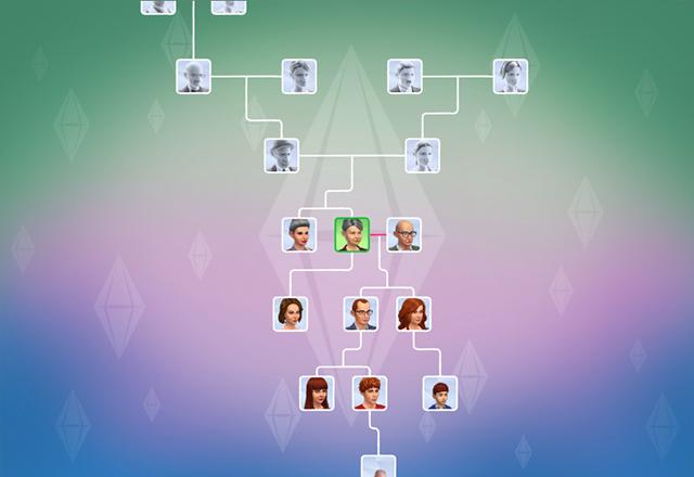 The Sims 4 má nově rodokmeny 105517