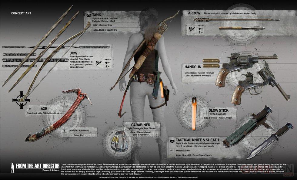 Vybavení Lary v Rise of the Tomb Raider pod drobnohledem 106213