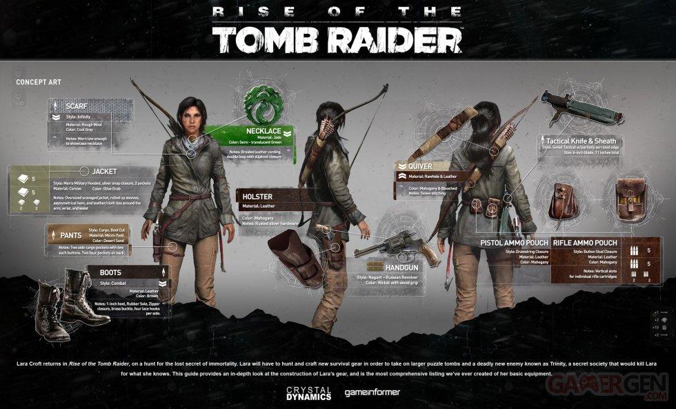 Vybavení Lary v Rise of the Tomb Raider pod drobnohledem 106214