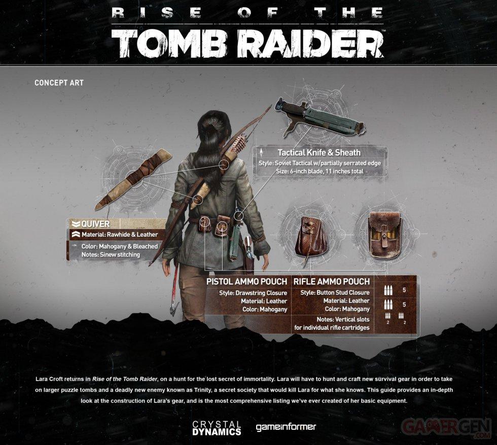 Vybavení Lary v Rise of the Tomb Raider pod drobnohledem 106215
