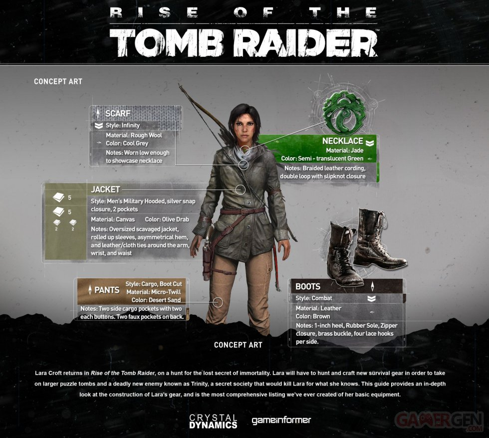 Vybavení Lary v Rise of the Tomb Raider pod drobnohledem 106217