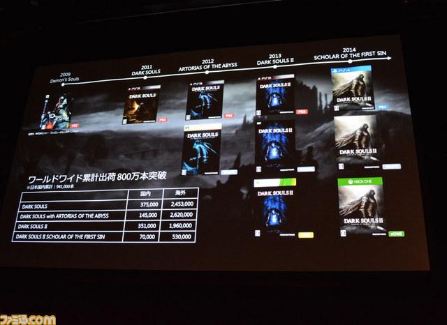 Série Dark Souls prodala 8 milionů kusů 111230