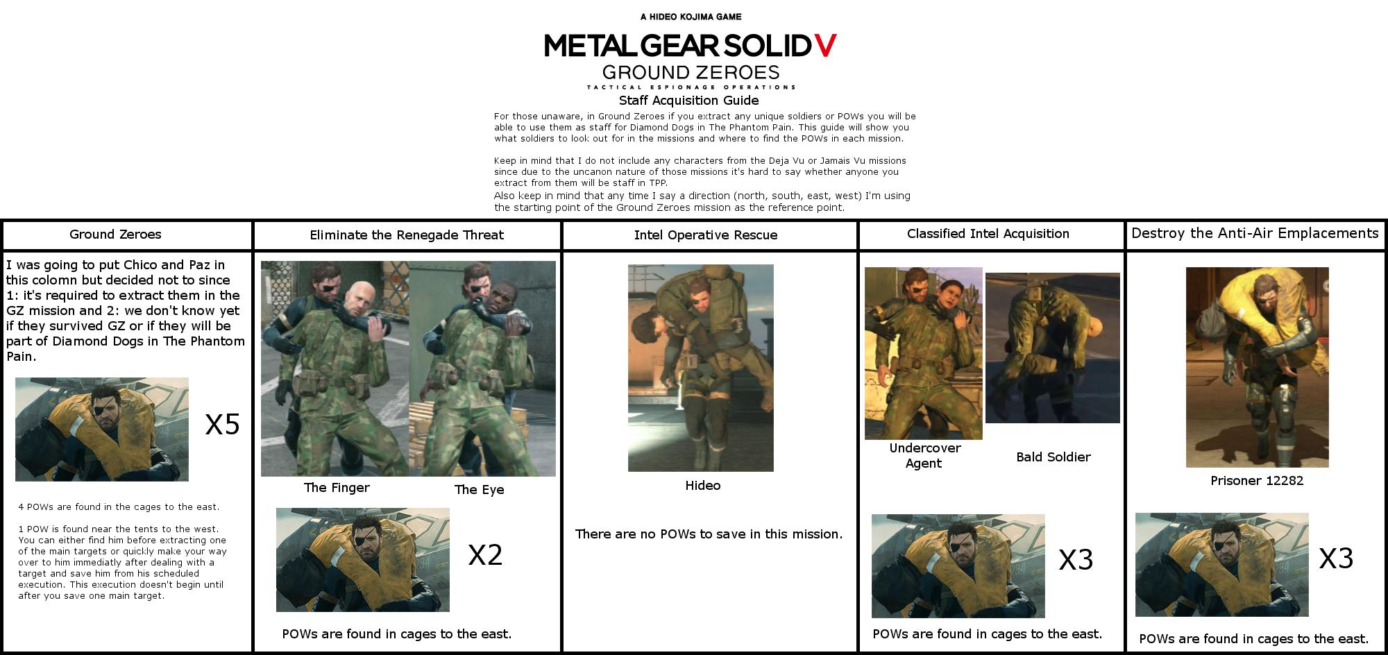 Přeneste si na PS4 data z Ground Zeroes do The Phantom Pain 113453