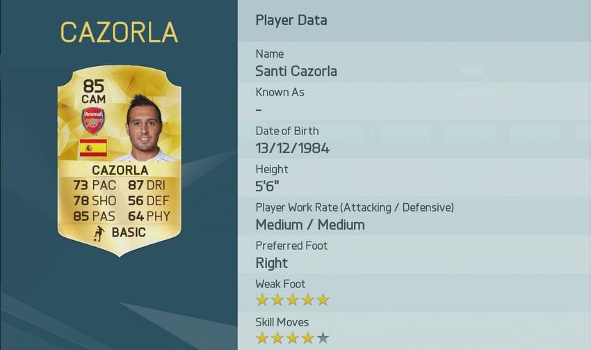 Jací hráči budou mít nejlepší hodnocení ve FIFA 16? 113470