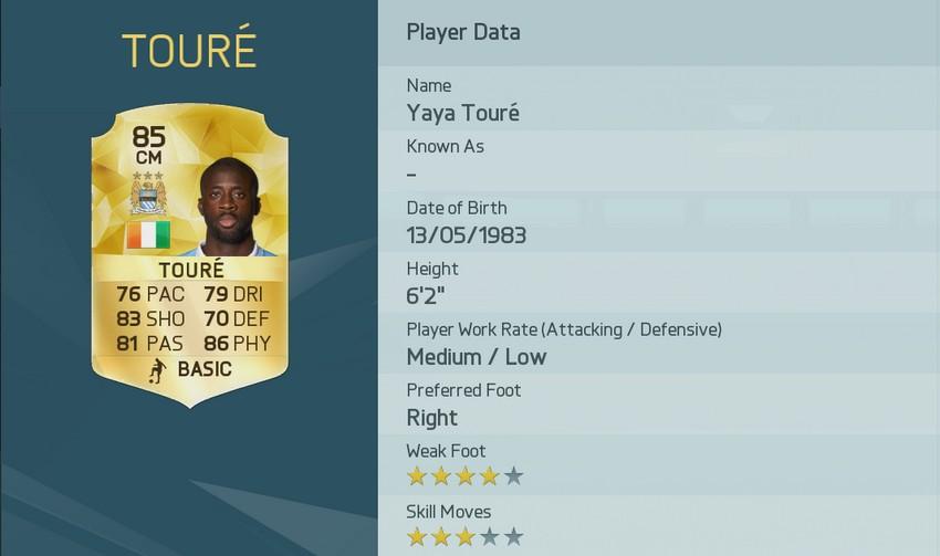 Jací hráči budou mít nejlepší hodnocení ve FIFA 16? 113471