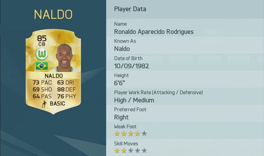 Jací hráči budou mít nejlepší hodnocení ve FIFA 16? 113472
