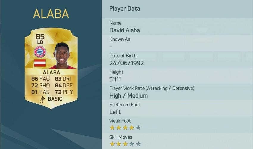 Jací hráči budou mít nejlepší hodnocení ve FIFA 16? 113475