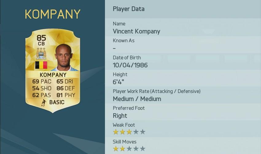 Jací hráči budou mít nejlepší hodnocení ve FIFA 16? 113476
