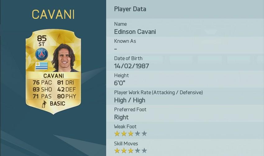 Jací hráči budou mít nejlepší hodnocení ve FIFA 16? 113477