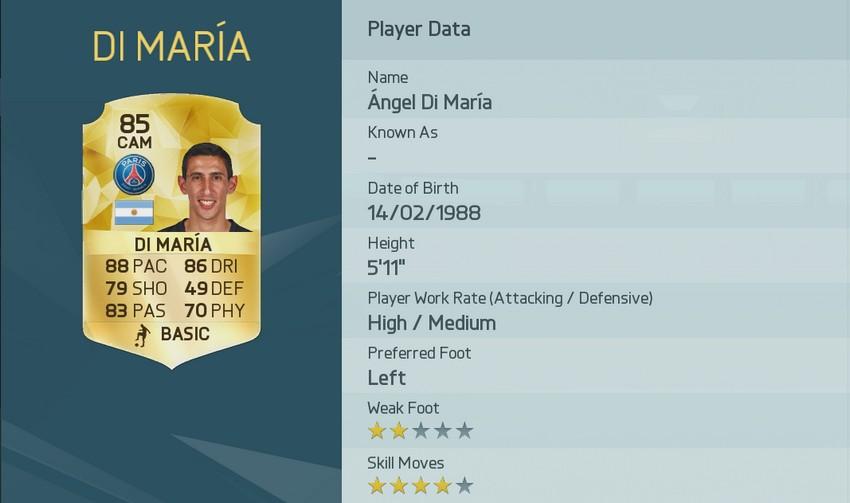 Jací hráči budou mít nejlepší hodnocení ve FIFA 16? 113479