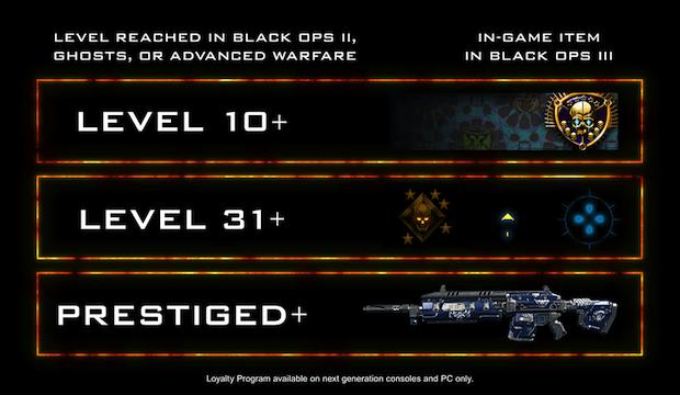 Nový mód v Call of Duty: Black Ops 3 bude jen o skákání 115279