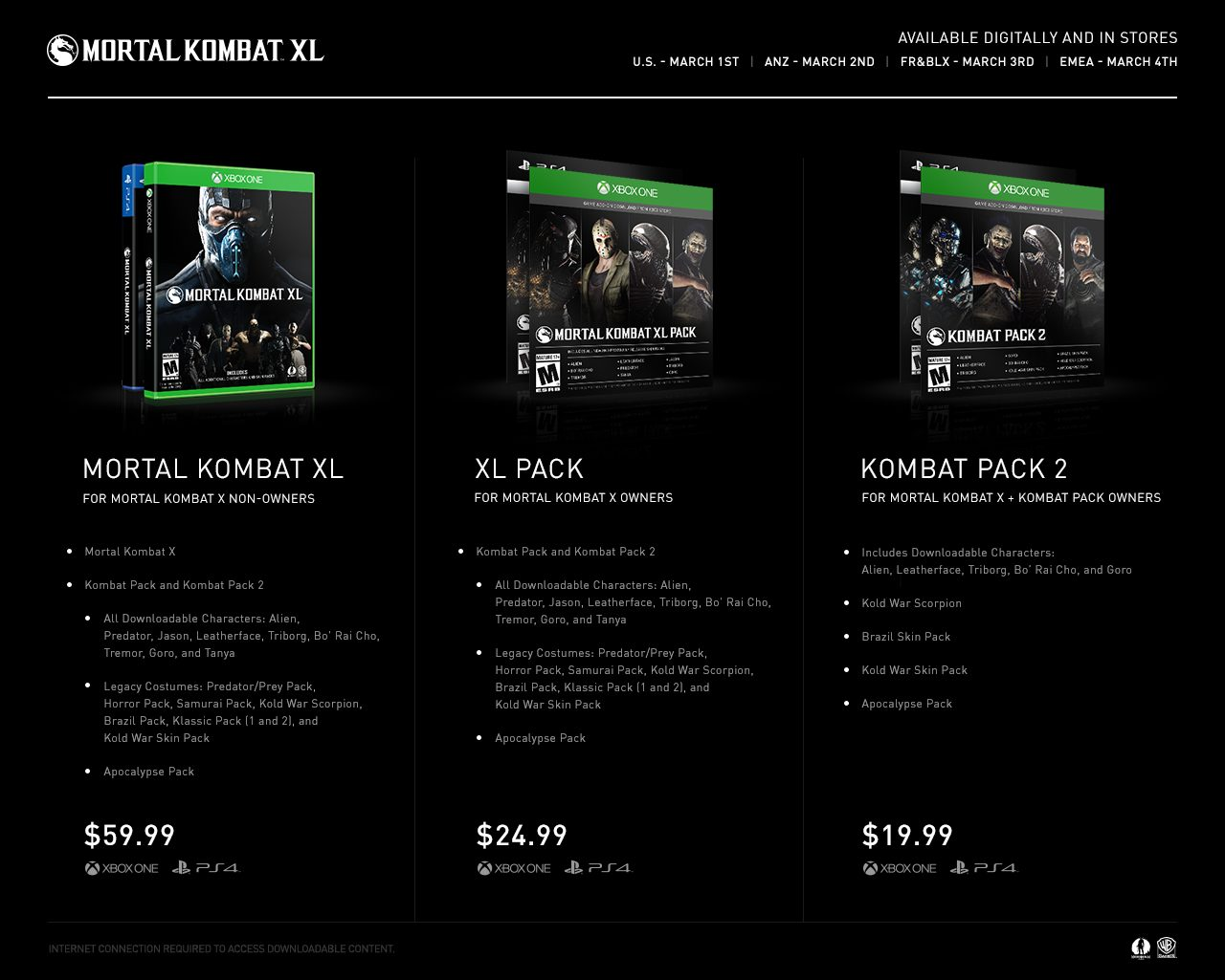Kolik bude stát Mortal Kombat XL a Kombat Pack 2? 118287