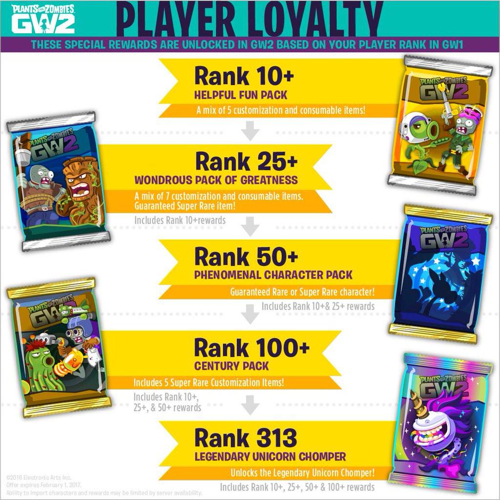Bonusy pro hráče Plants vs. Zombies: Garden Warfare 118315