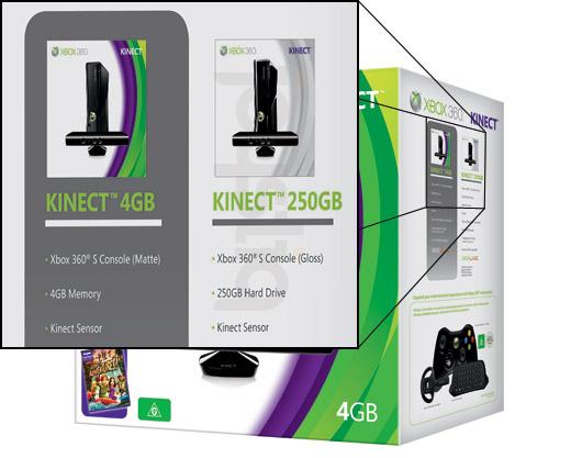 Australský balíček Kinectu v detailech 11917