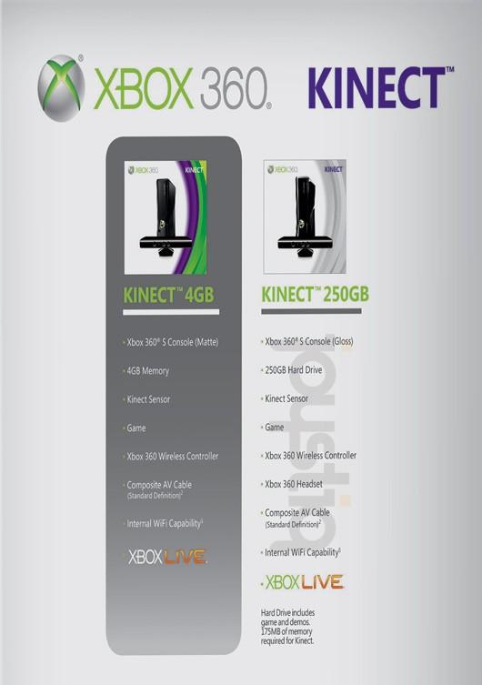 Australský balíček Kinectu v detailech 11918