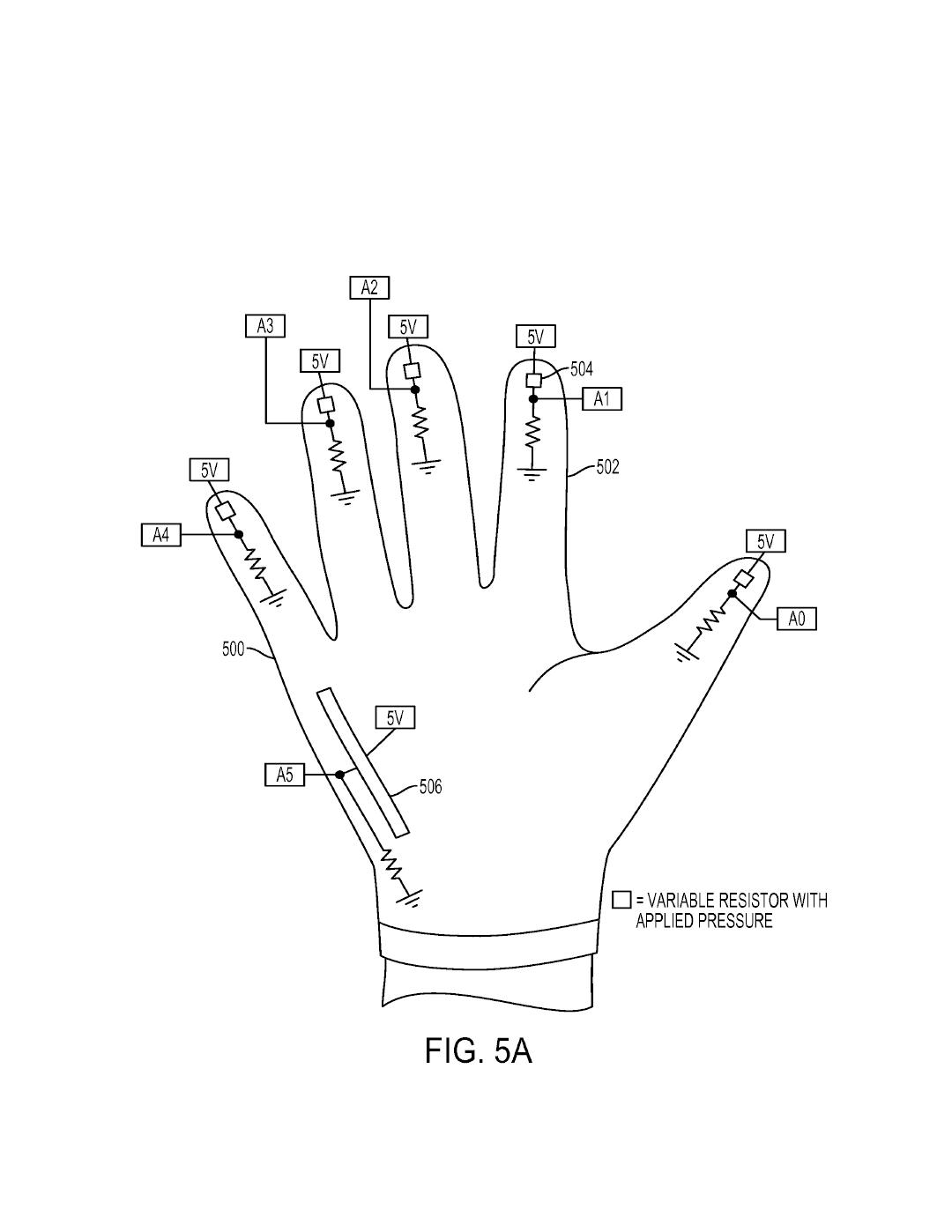 Tři patenty Sony na speciální rukavice pro PS VR 119975