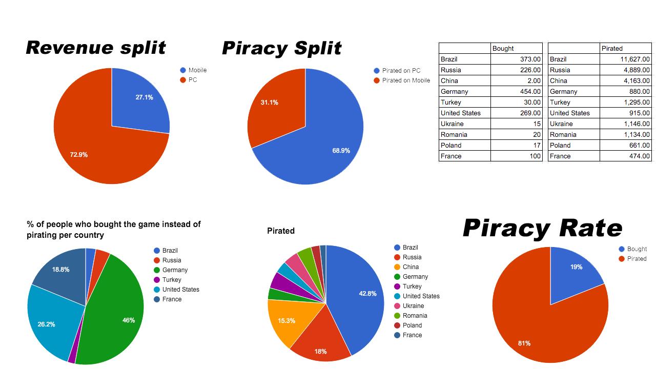 Na RPG boxu pro PC si smlsli piráti 121239