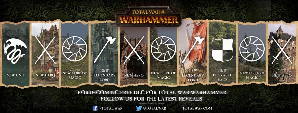 Odhalen plán s bezplatným rozšiřováním Total War: Warhammer 122292