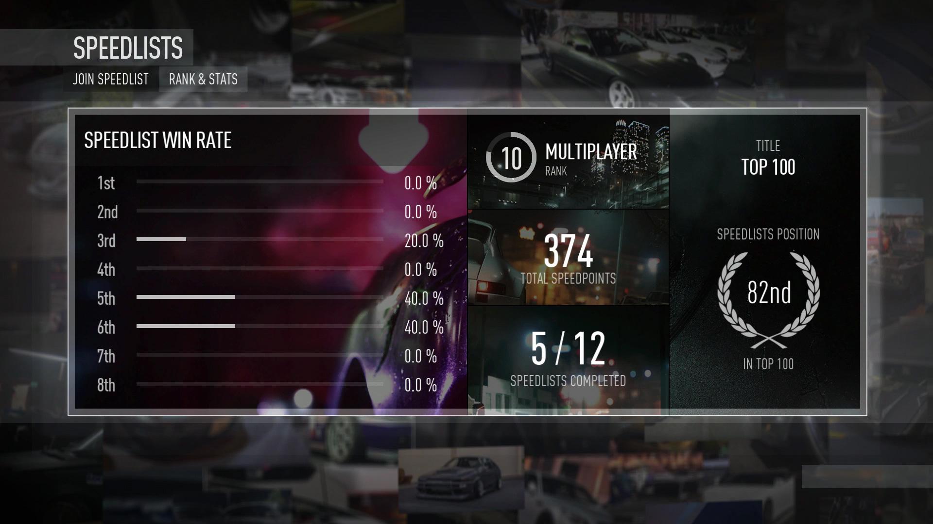 Prestižní závody a další novinky v Need for Speed 123066