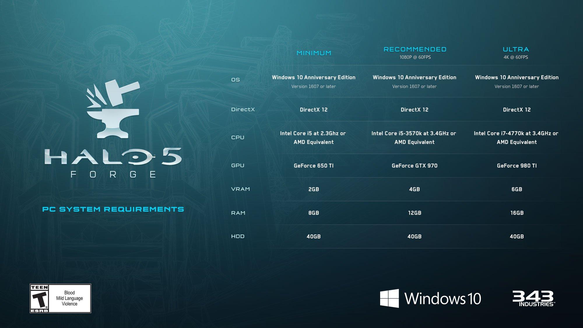 Halo 5: Forge si na PC zahraje v podstatě každý 129628