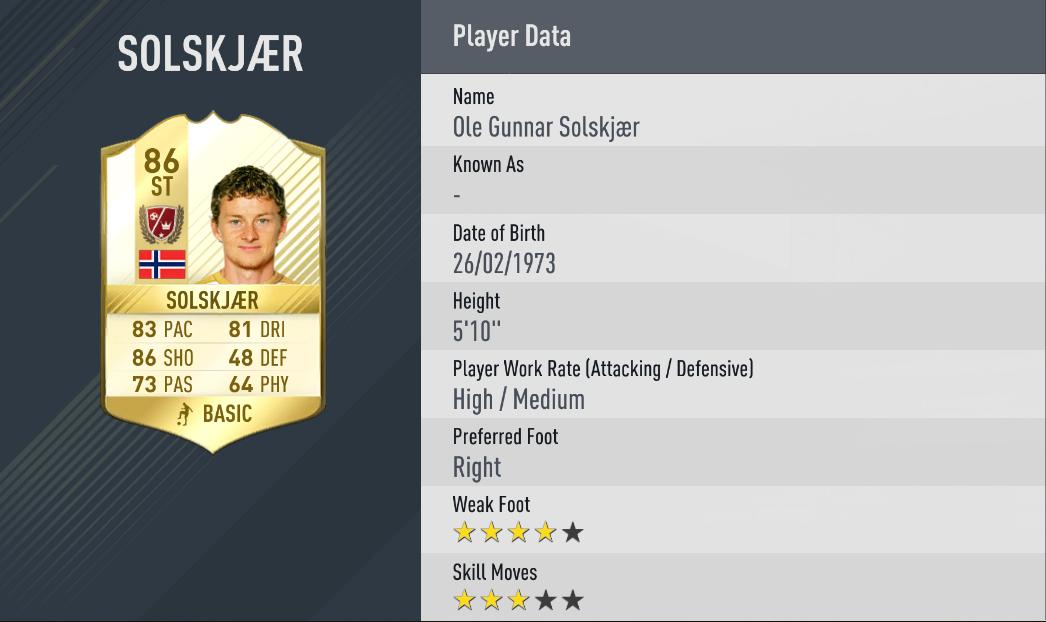 Jaké hodnocení mají nové legendy ve FIFA 17? 130260
