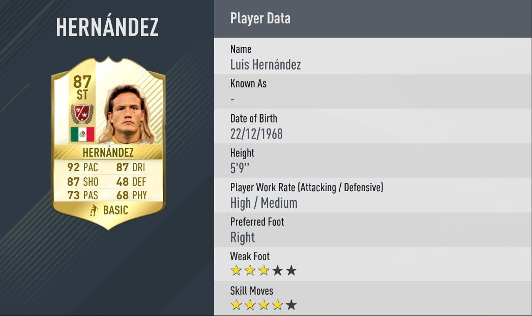 Jaké hodnocení mají nové legendy ve FIFA 17? 130262