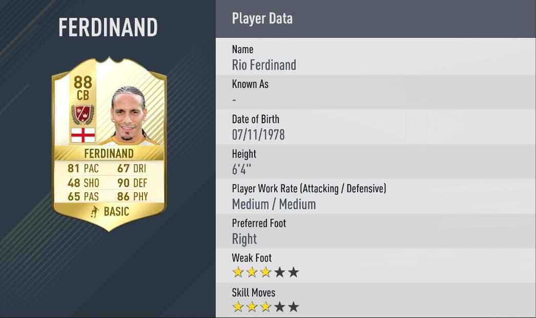 Jaké hodnocení mají nové legendy ve FIFA 17? 130265