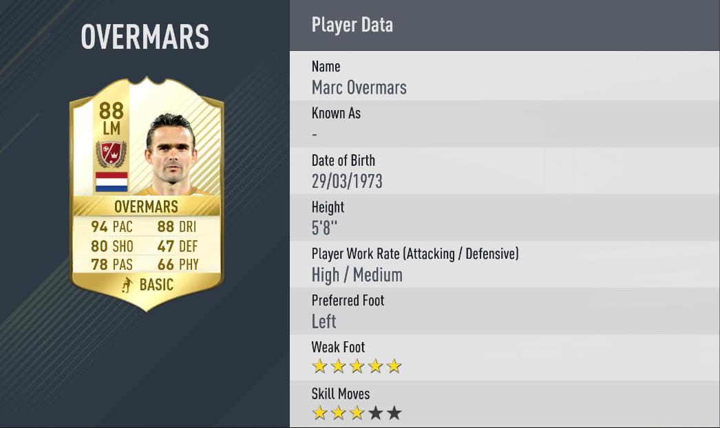 Jaké hodnocení mají nové legendy ve FIFA 17? 130266