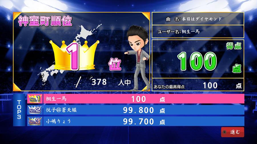 Hostesky, sporty a videohry v Yakuze 6 130490