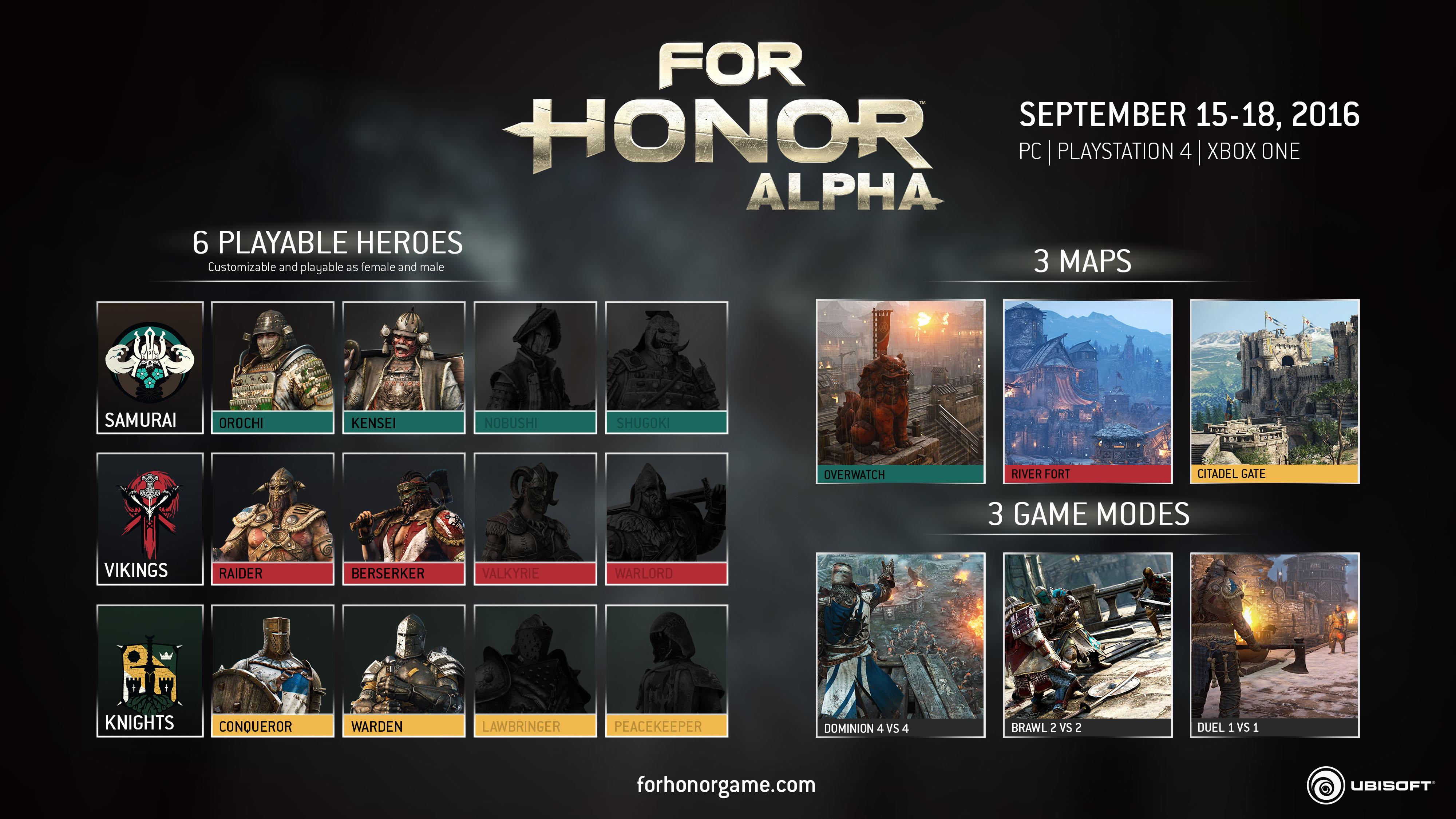 V alfě For Honor hráči otestují tři módy 130614
