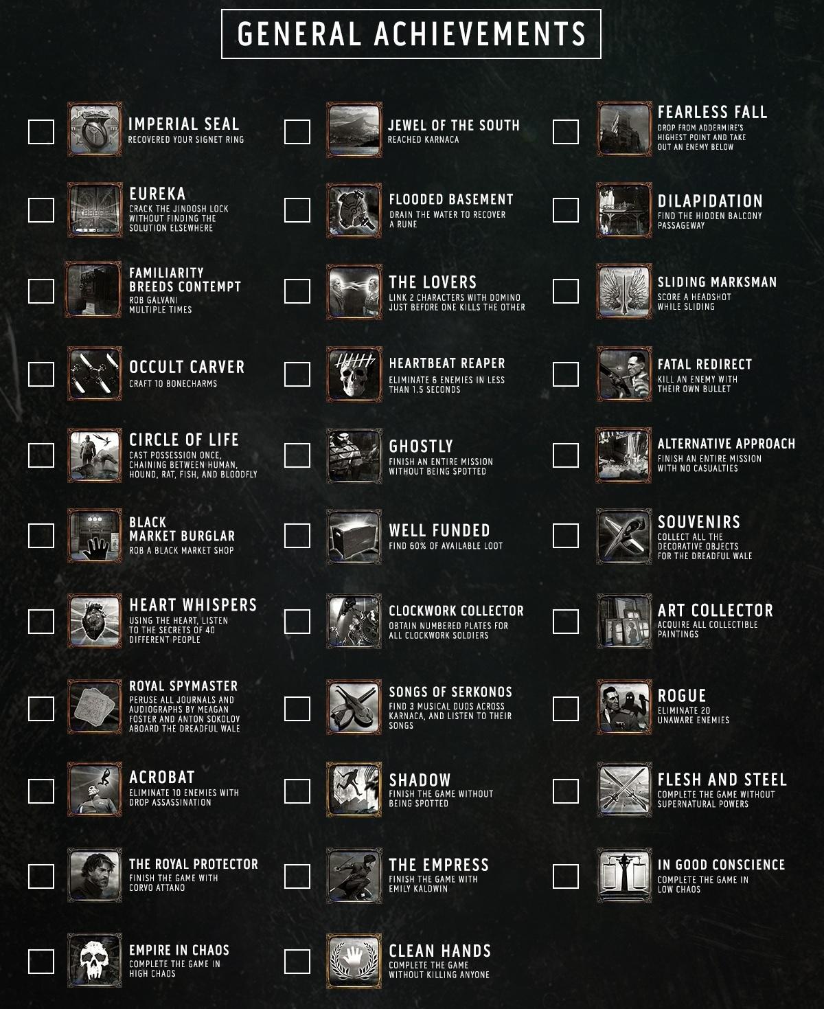 Tohle jsou achievementy/trofeje Dishonored 2 131071