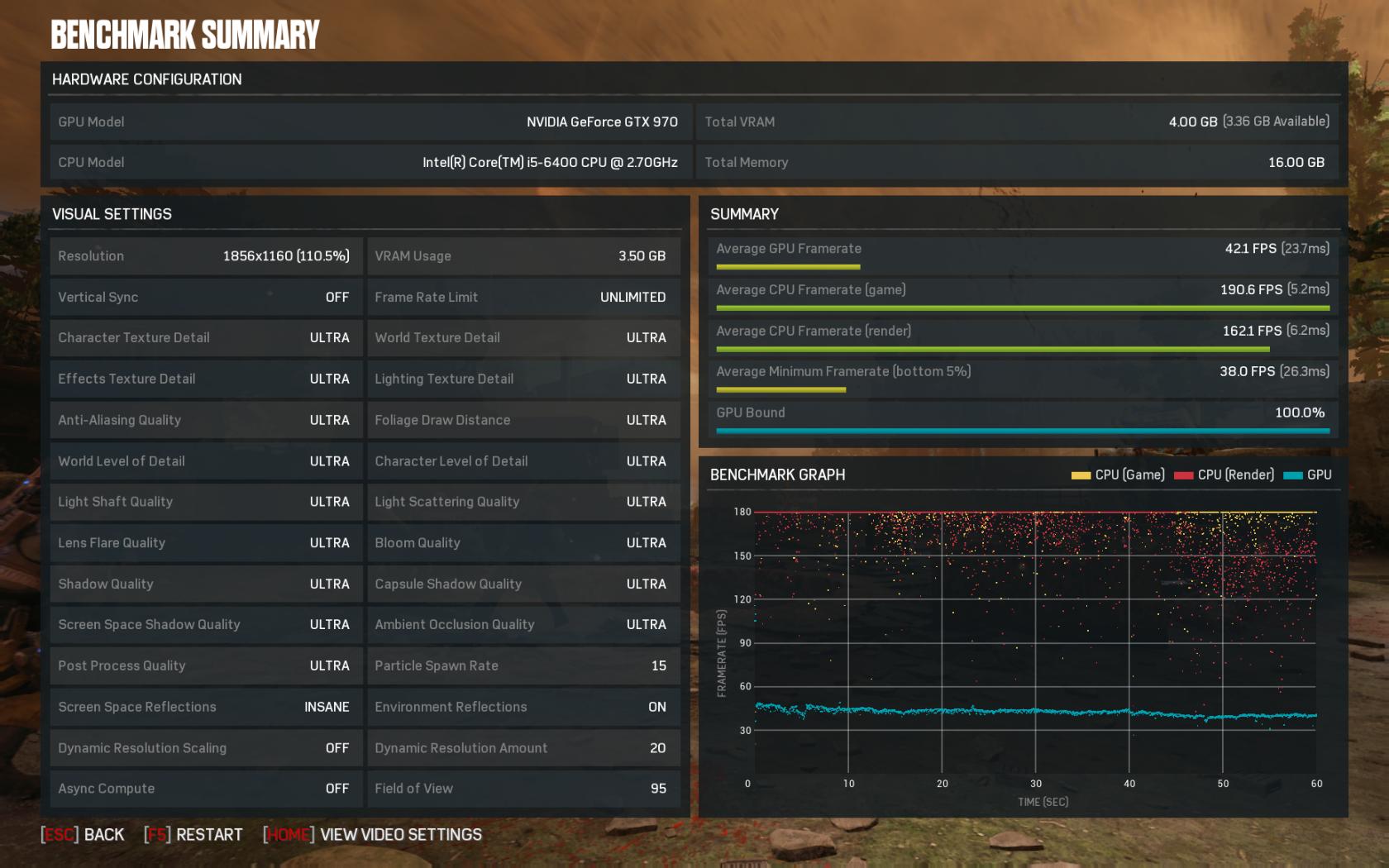 PC verze Gears of War 4 si zaslouží velkou pochvalu 131741