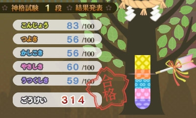 Gyoza ze 41. týdne, aneb směs masa japonských vývojářů 132209