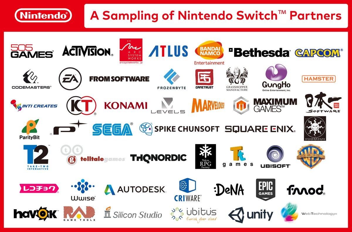 Nintendo ukázalo světu svou novou konzoli Switch 132543