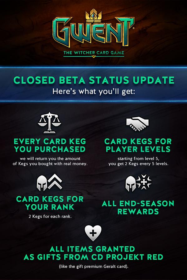 Získejte od Zingu klíč do uzavřené bety Gwent: The Witcher Card Game 138309