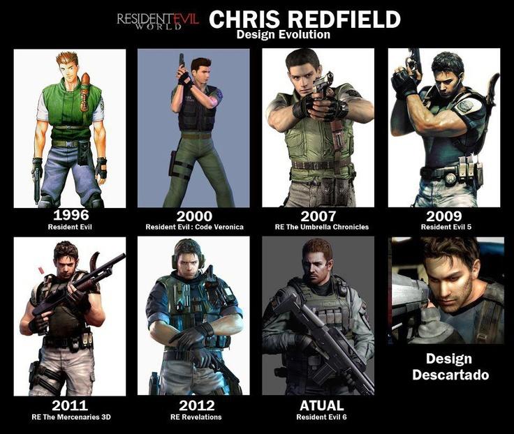 Hvězdou bezplatného rozšíření Resident Evil 7 je Chris Redfield 139092