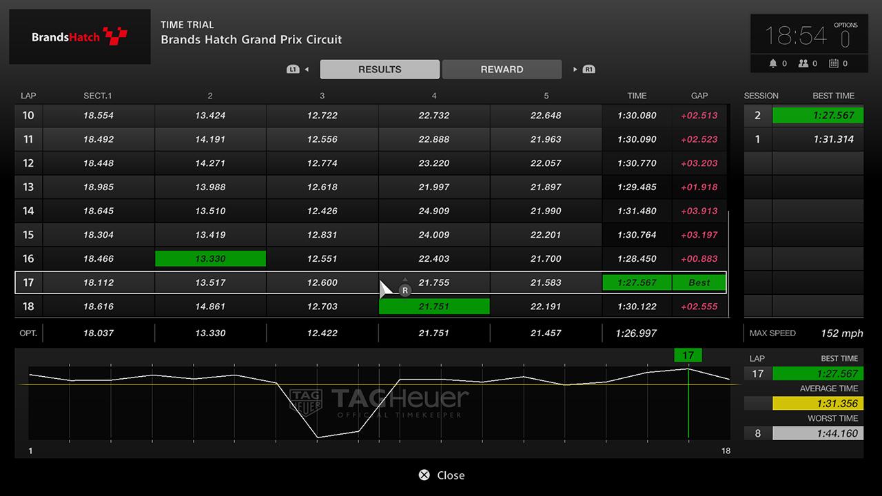 Gran Turismo Sport uzavřelo partnerství s TAG Heuer 139847