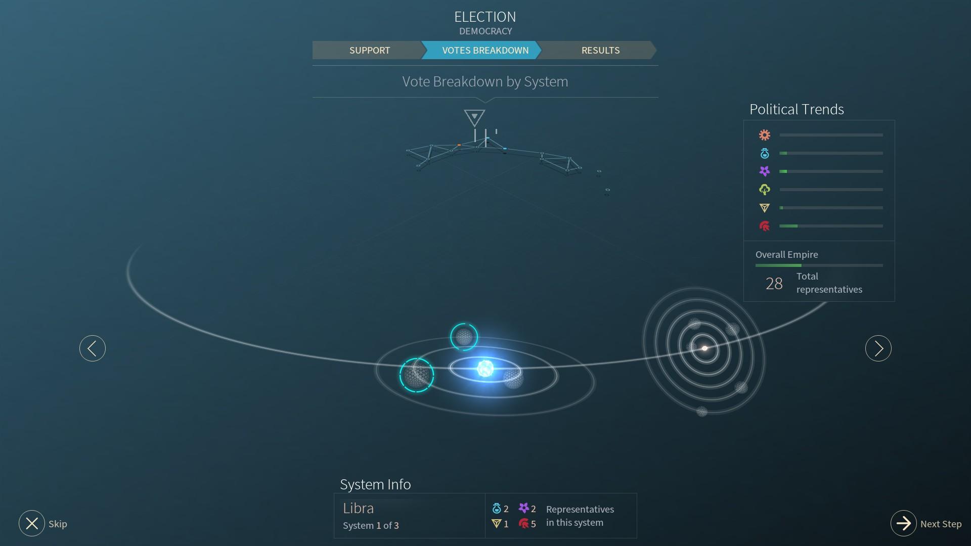 Endless Space 2 – konkurence schopný kousek 144561