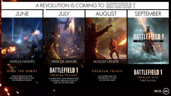 Datum vydání dalších rozšíření pro Battlefield 1 145609