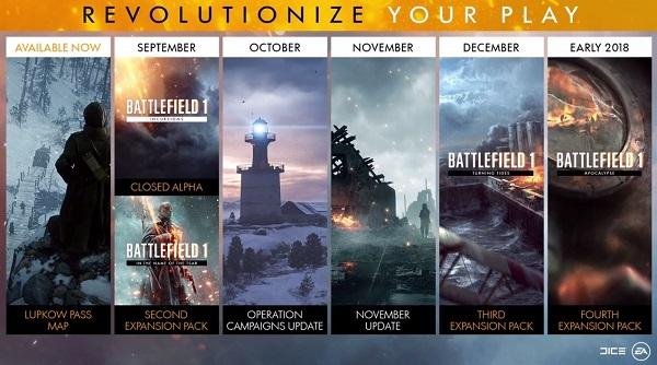 Edice Battlefield 1 Revolution zahrnuje základní hru a Premium Pass 148775