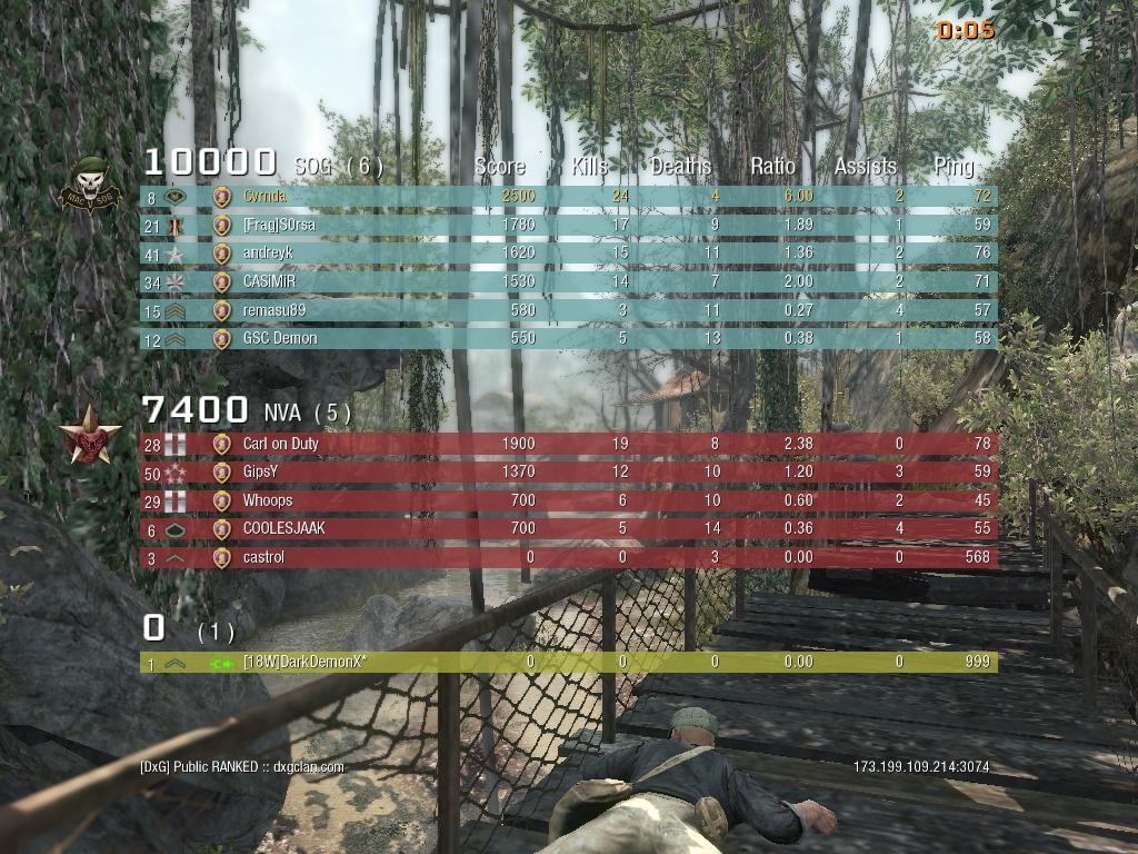 Call of Duty: Black Ops – multiplayer pod drobnohledem 23692