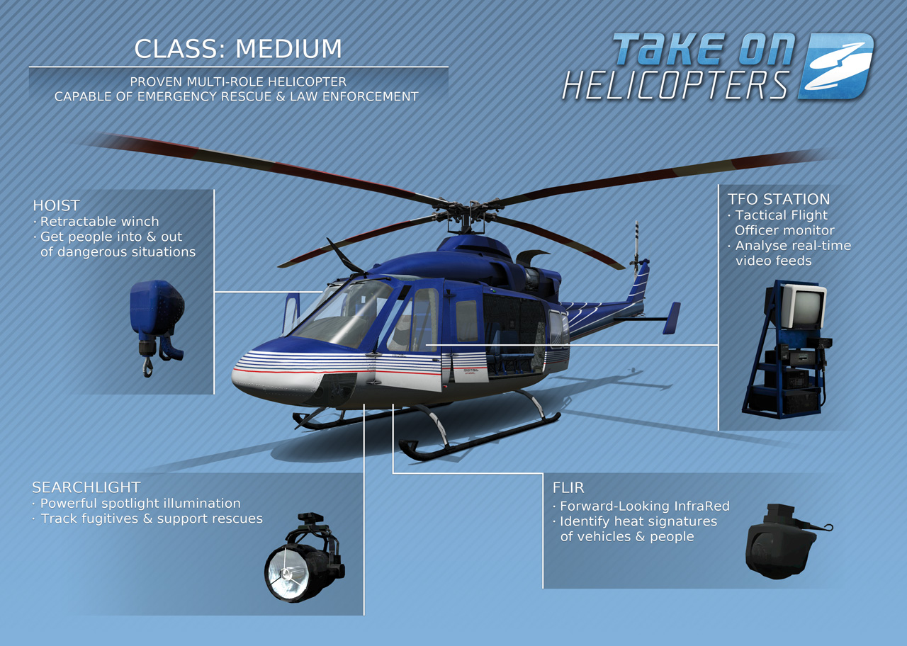 Take On Helicopters v detailech 44292