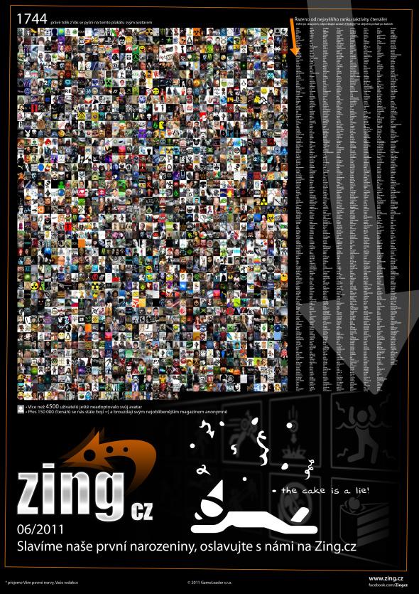 ZING.cz - rok první 45339