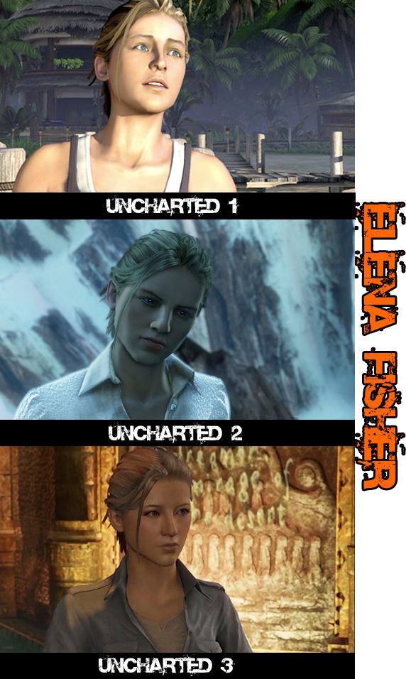 Porovnání tří dílů Uncharted 54473