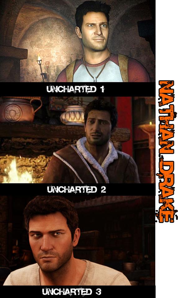 Porovnání tří dílů Uncharted 54474