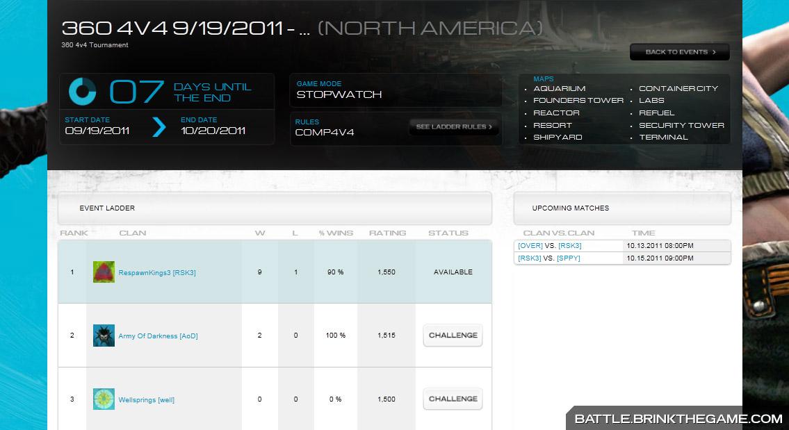 Brink chystá velký update, turnaje a klany 55845
