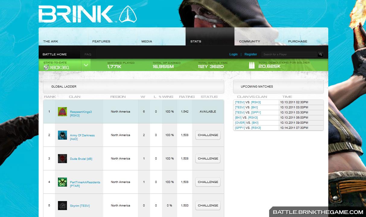 Brink chystá velký update, turnaje a klany 55846