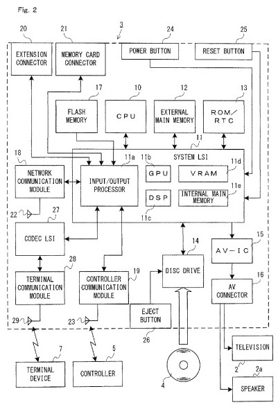 Wii U registruje patenty 64844