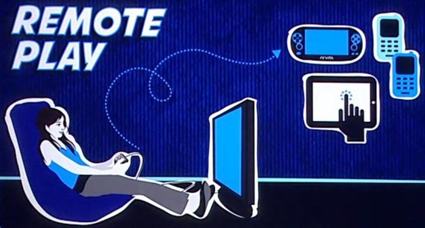PlayStation 4: vše, co potřebujete vědět 75818
