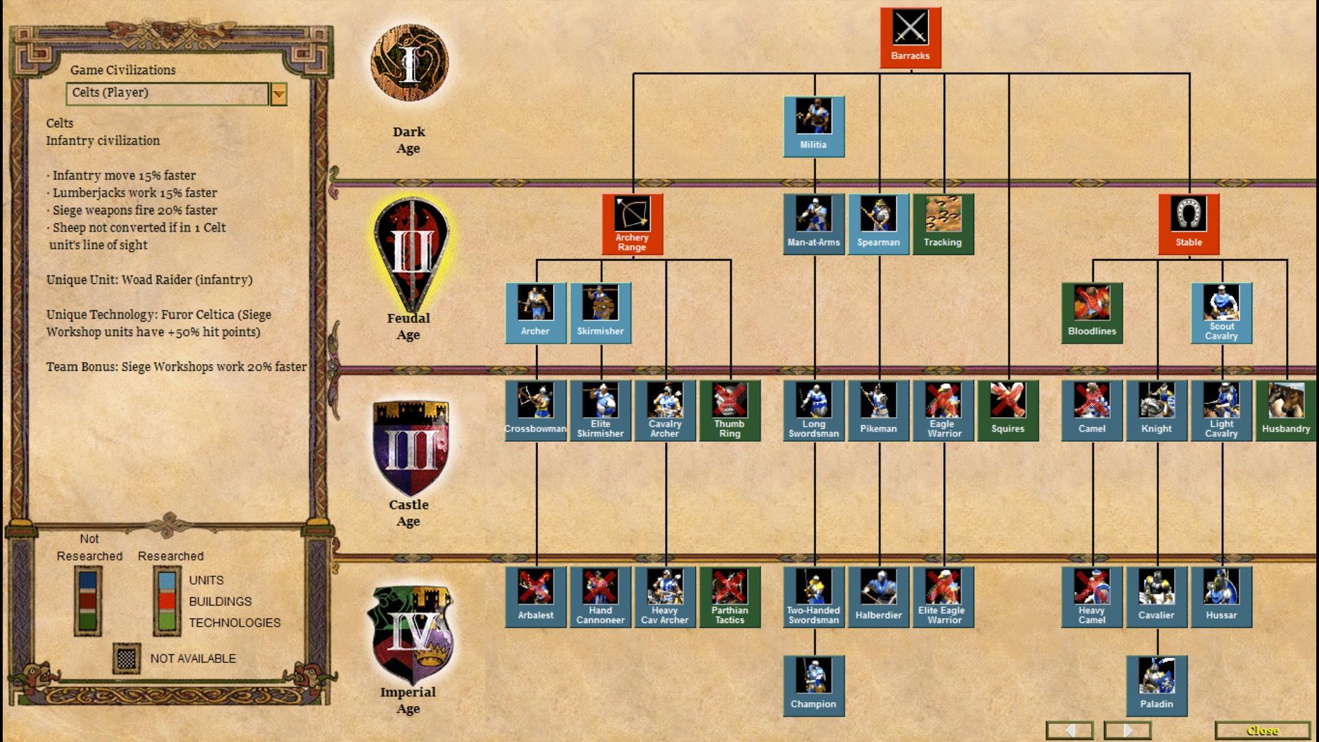 Age of Empires 2 HD – na vlně nostalgie 80063